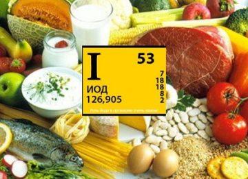 Высококалорийная диета при тиреотоксикозе