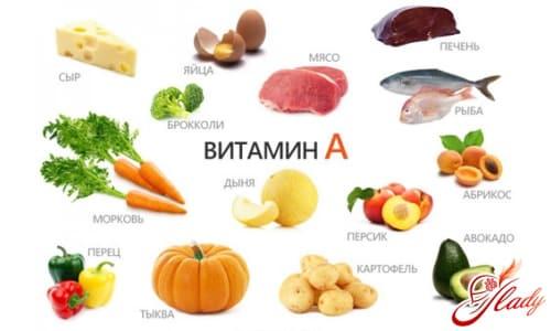 Продукты с содержанием витамина А
